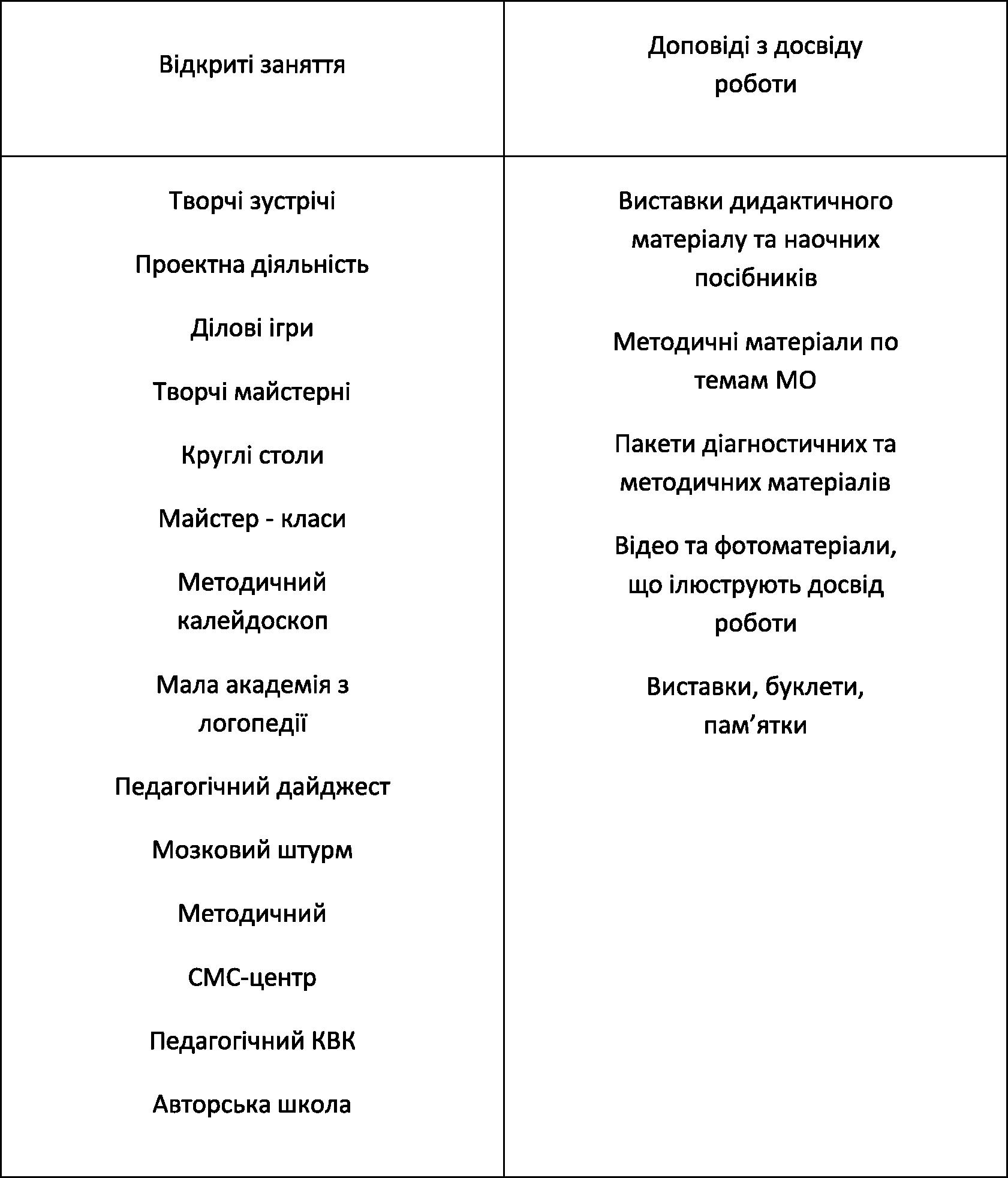 g2993